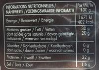 Parmigiano Reggiano - Información nutricional
