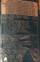 Radiatori n 199 - Nutrition facts - fr