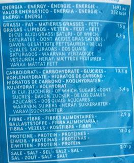 Penne Rigate n.41 De Cecco - Informations nutritionnelles - fr