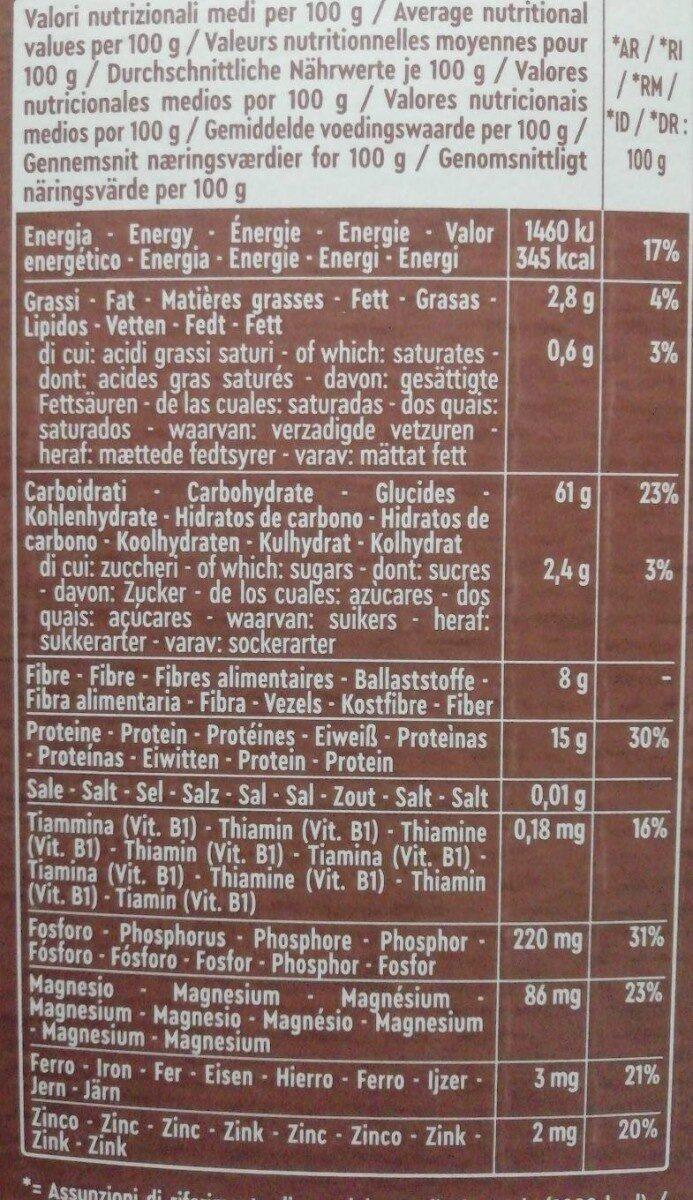 Integrale fusilli n° - Nutrition facts - it