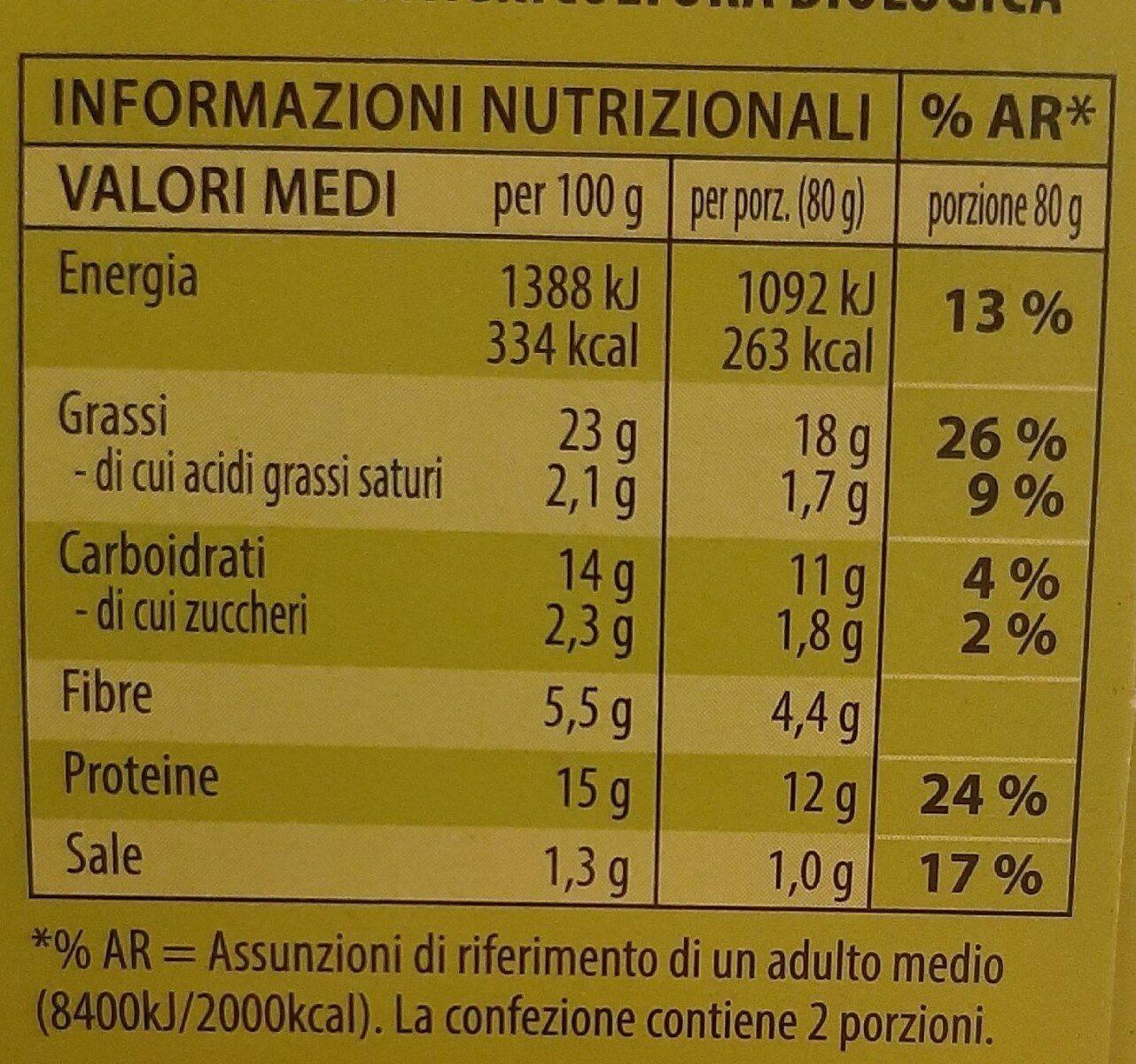 Veggie burger bio - Informations nutritionnelles - it