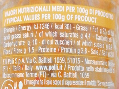 Pesto alla calabrese - Informations nutritionnelles - it
