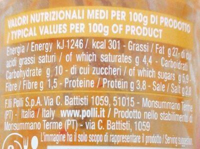 Pesto alla calabrese - Informations nutritionnelles