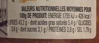 Pesto Rosso - Nutrition facts - en