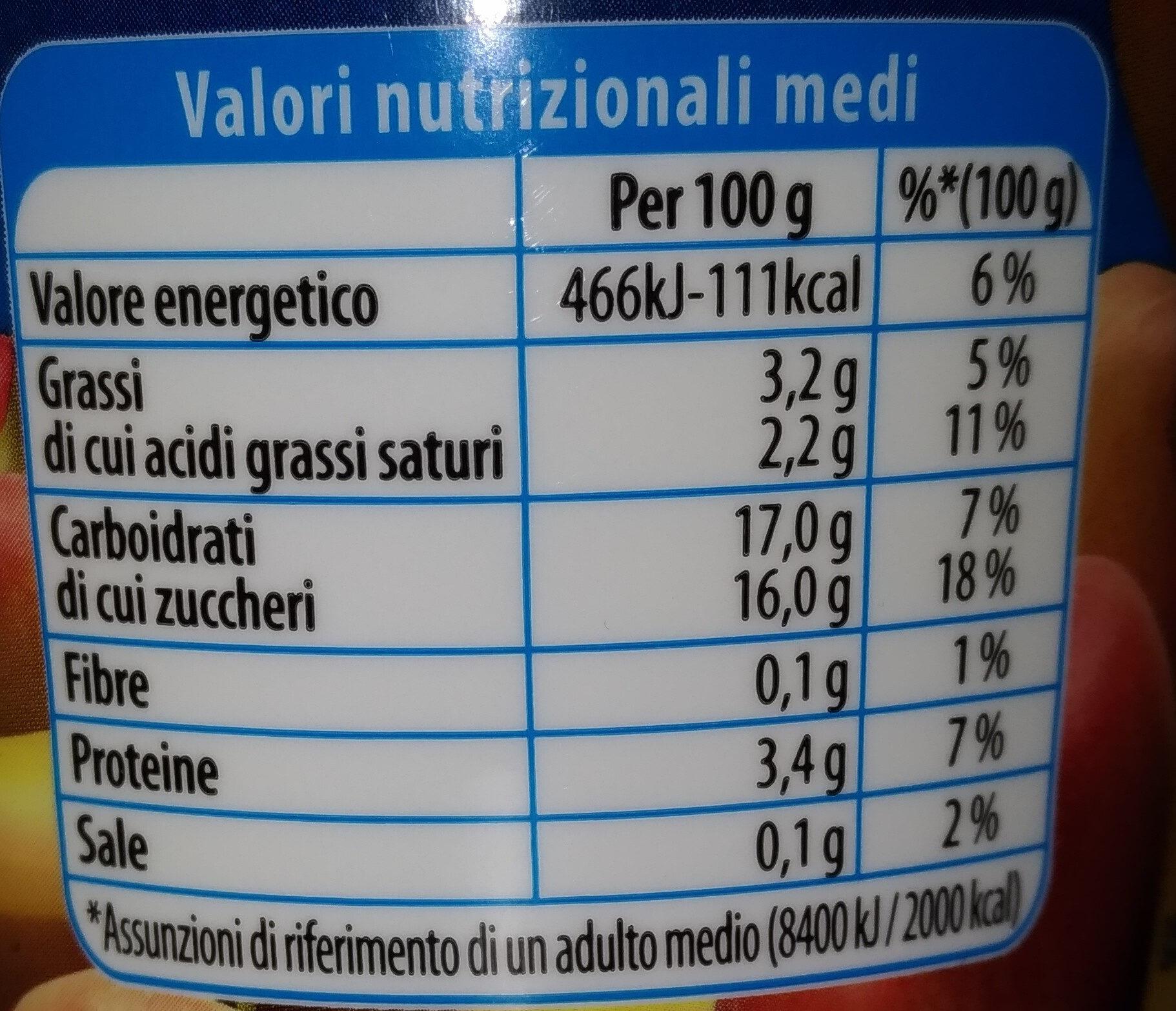Alpen blu - Nutrition facts