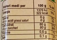 Miel d'Acacia - Información nutricional
