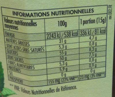 Nocciolata sans lait - Пищевая и энергетическая ценность