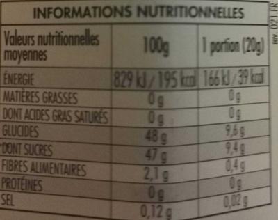 Fiordifrutta Citrons - Nutrition facts