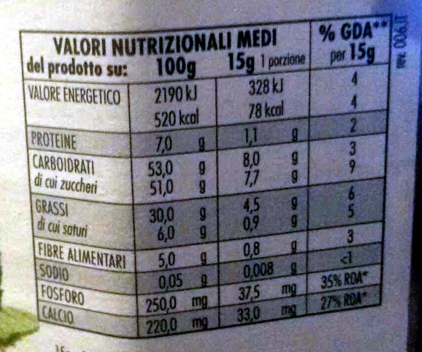 Rigoni di Asiago Nocciolata - Informations nutritionnelles