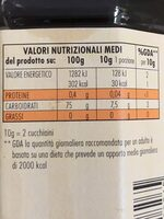 Miele Italiano castagno - Informations nutritionnelles - fr