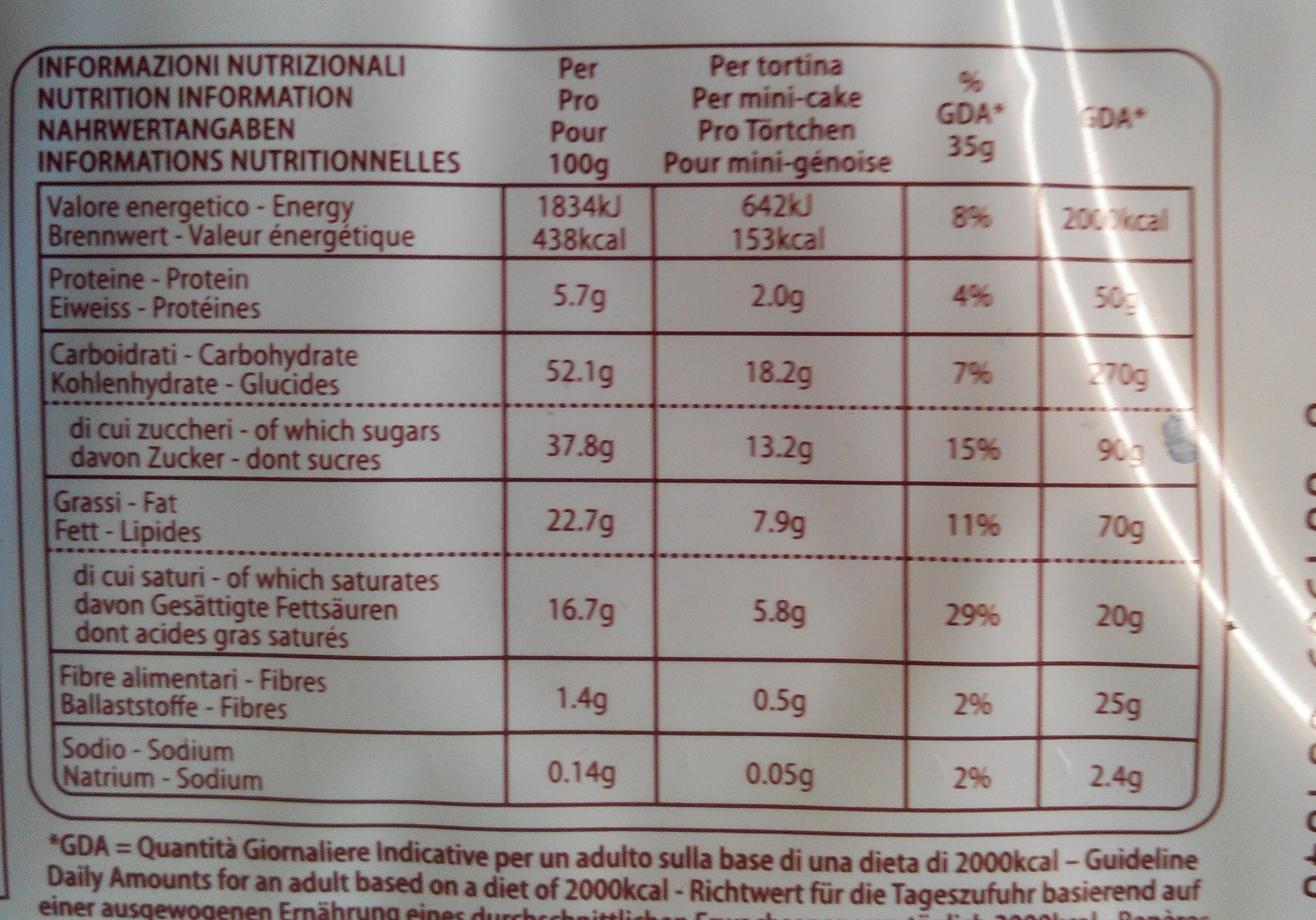 Mix max - Nutrition facts