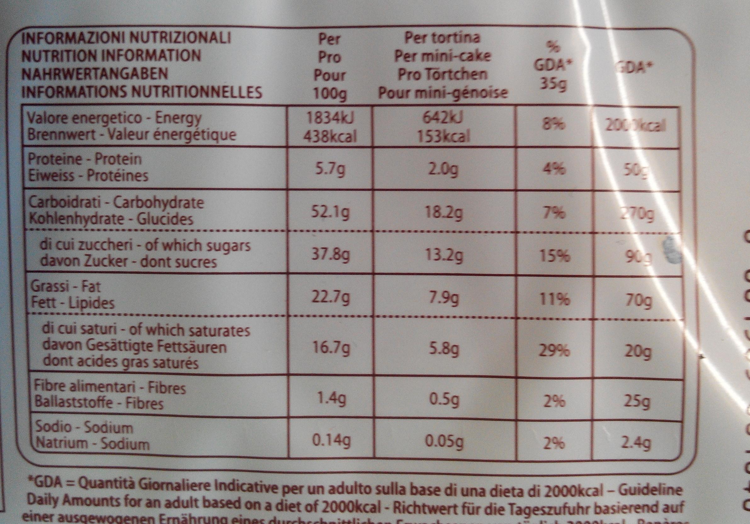 Balconi MixMax - Informations nutritionnelles