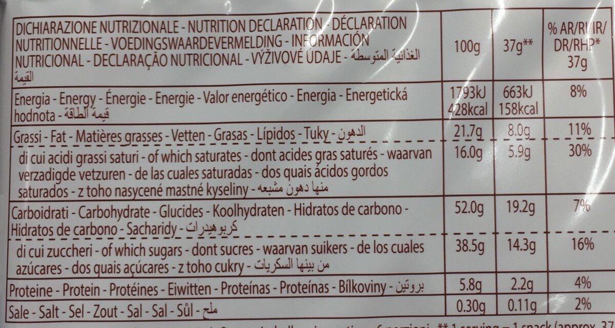 Rollino Latte - Voedingswaarden