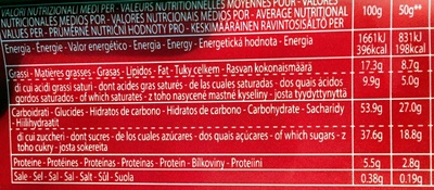 Roll Max Cacao - Nutrition facts