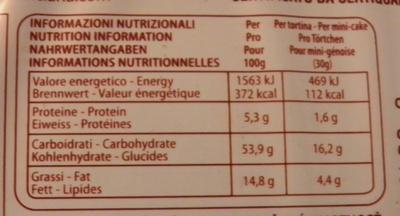 Mini Rolls Chocolate Balconi - Voedingswaarden