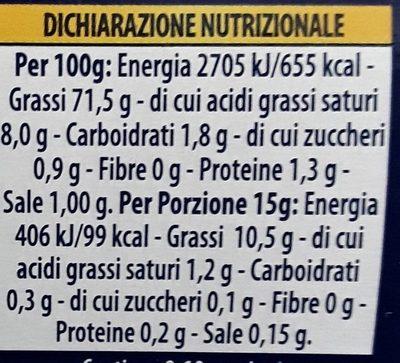 Mayonnaise - Informazioni nutrizionali