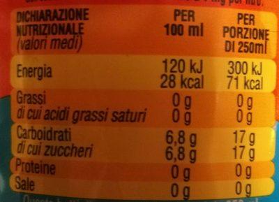 San Benedetto Thè Deteinato alla Pesca - Informations nutritionnelles