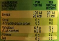 Getränk - Nutrition facts