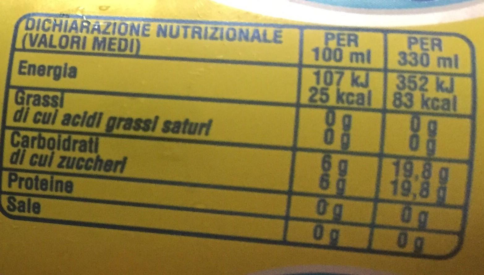 Thé Limone - Informazioni nutrizionali