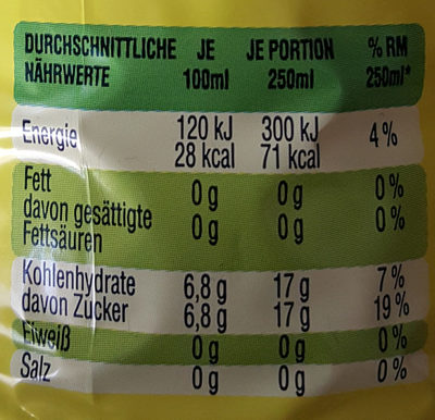 Thè Zitrone - Nutrition facts