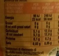Aranciata - Nutrition facts