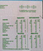 Activia 0,1% Frutta X8 Danone - Valori nutrizionali - it