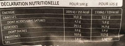 Grand ravioli cèpes - Informations nutritionnelles - fr