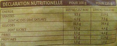 Ravioli ricotta, epinards & mascarpone - Nutrition facts