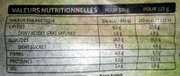Ravioli Légumes du soleil - Voedigswaarden