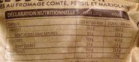 La Raviole de Giovanni - Informations nutritionnelles