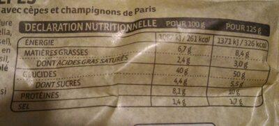 RAVIOLI CEPES - Valori nutrizionali - fr