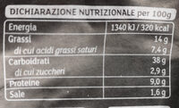 Duetto (Giovanni rana) - Voedingswaarden - it
