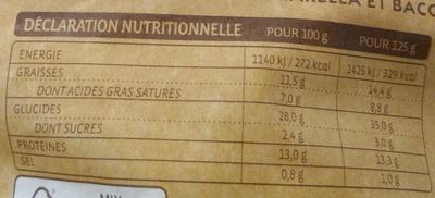 Ravioli Poulet à la paysanne Mozarella & Bacon - Informations nutritionnelles
