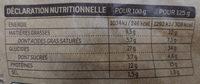 Ravioli Champignons De Paris & Ricotta - Nutrition facts