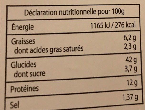 Pates fraiches aux oeufs farcies au jambon cru - Informations nutritionnelles