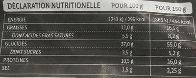 Grand ravioli gorgonzola aux éclats de noix - Informations nutritionnelles