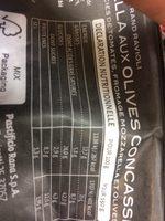 Grand ravioli - Informations nutritionnelles - fr