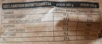 Tortellini Pesto Basilic & Pignons - Valori nutrizionali - fr