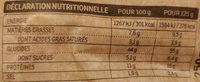 Cappelletti Jambon Cru - Información nutricional - fr