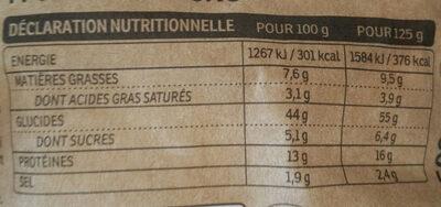 Cappelletti jambon cru - Voedingswaarden