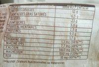 Pâtes Bio au Blé Complet Epinards, Ricotta et Fromage Burrata - Informations nutritionnelles