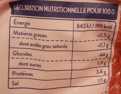 Gnocchi a  poêler - Nutrition facts