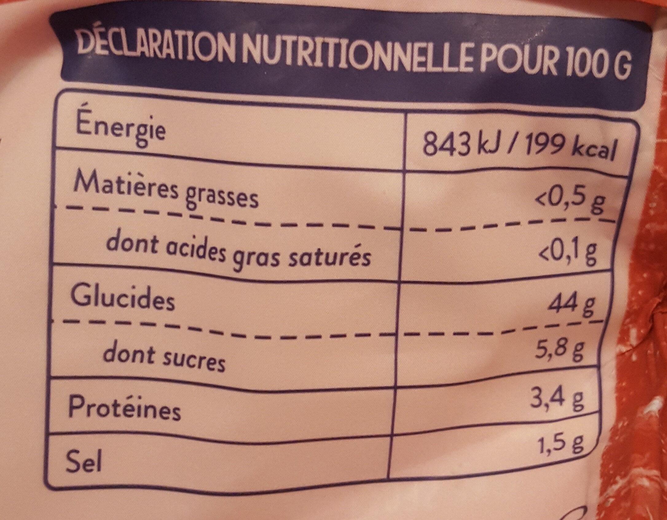 Gnocchi a  poêler - Nutrition facts - fr