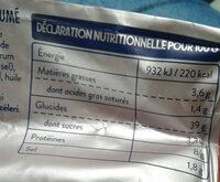 Gnocchi a poeler bacon - Nutrition facts