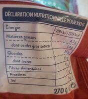 Gnocchi à poeler epinards - Informazioni nutrizionali - fr