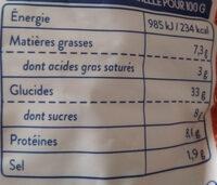 Gnocchi farcis à poêler - Informations nutritionnelles