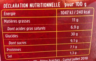 Gnocchi à poêler - Nutrition facts