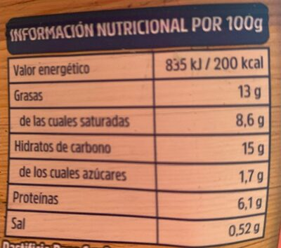 Riccioli frescos con salmon y espinacas - Informations nutritionnelles - es