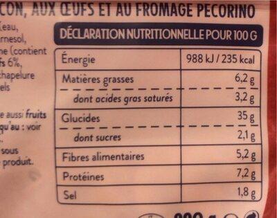 Gnocchi farcis carbonara - Informations nutritionnelles - fr