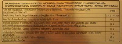 Bauli Il Panettone Metalldose, Italienischer Hefekuchen Fã¼r Weihnachten, Verschiedene Designs - Nutrition facts
